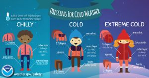 How to dress in winter - chilly, cold, extreme cold