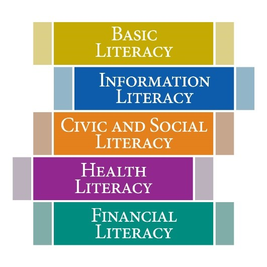 Basic Literacy, Information Literacy, Civic and Social Literacy, Health Literacy, Financial Literacy