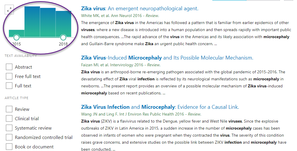 search results for Zika virus infection microcephaly with a graph of date ranges circled in the filter column