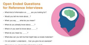 Handout discussing open ended questions for reference interviews