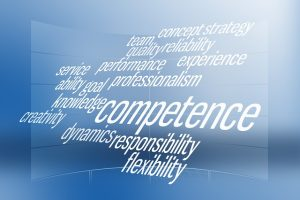Competence wordcloud