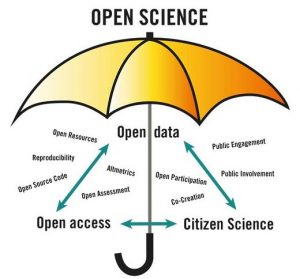 open science umbrella