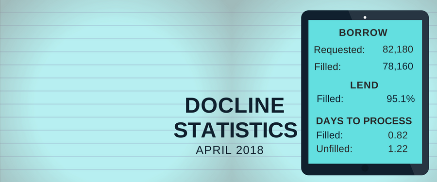 April DOCLINE Statistics