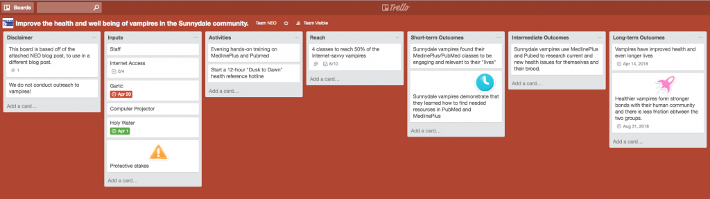 Screen shot of Trello being used to develop a logic model