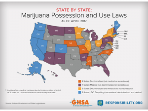 Map of the United States indicating marijuana possession and use laws state-by-state.