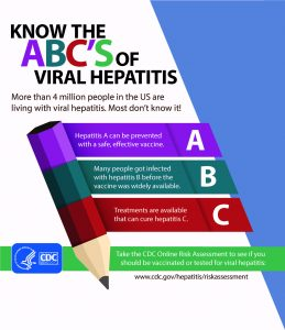 Know the ABC's of Viral Hepatitis infographic from the CDC.
