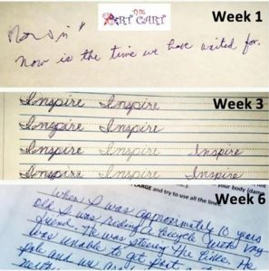 Handwriting comparisons after using the Let's Combat Micrographia curriculum