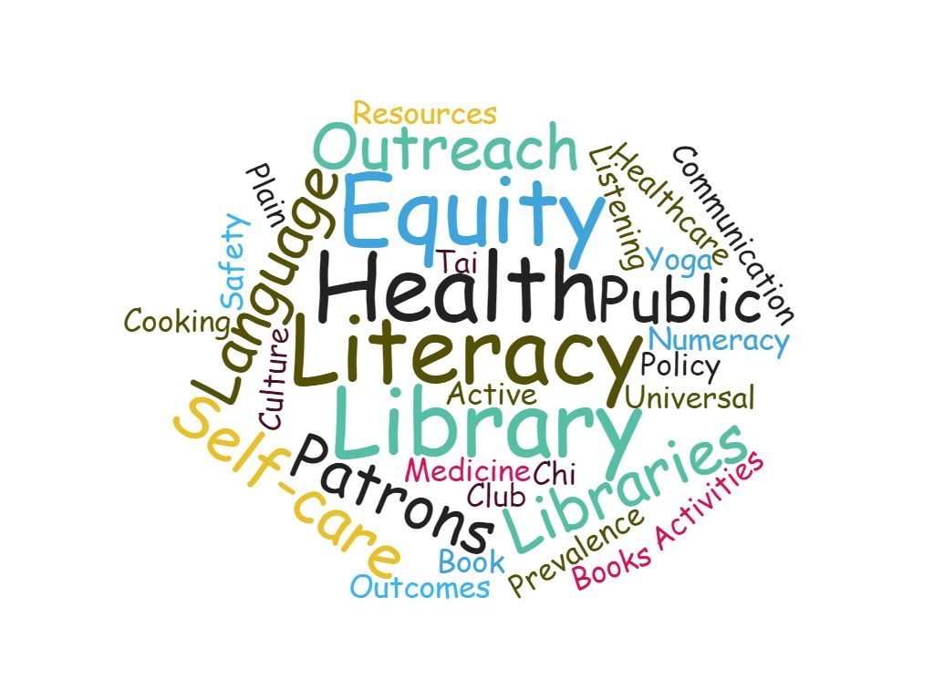 word cloud with the words Health Literacy centered and other words around it such as Patrons, Library, Outreach and more