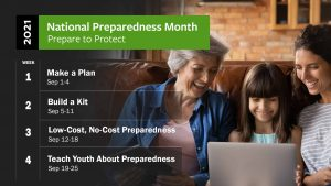 """National Preparedness Month 2021 Schedule with an image of an older adult, adult and child looking at a laptop screen. """"2021: National Preparedness Month Prepare to Protect. Week 1 Make a Plan, Sep 1-4. 2 Build a Kit, Sep 5-11. 3 Low-Cost, No-Cost Preparedness, Sep 12-18. 4 Teach Youth about Preparedness Sep 19-25."""""""