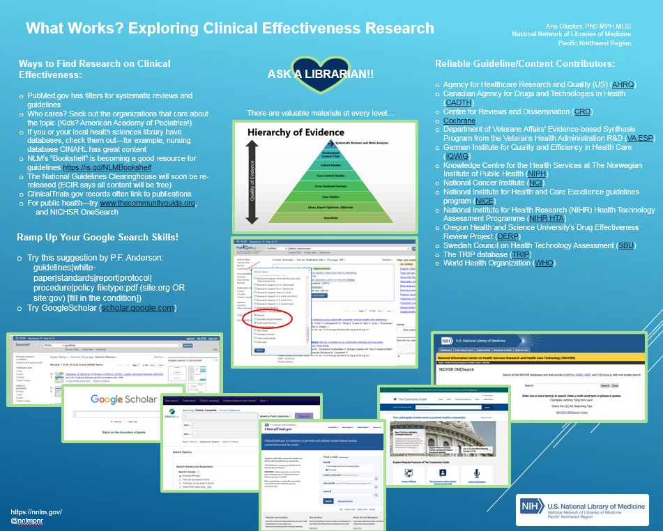 poster on clinical effectiveness research