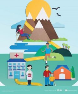 cartoon graphic showing a mountain climber, runner, parent and child, and healthcare facility